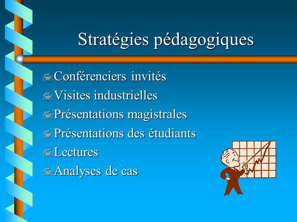 Stratégies pédagogiques 7 Conférenciers invités 7 Visites industrielles 7 Présentations magistrales 7 Présentations des étudiants 7 Lectures 7 Analyse