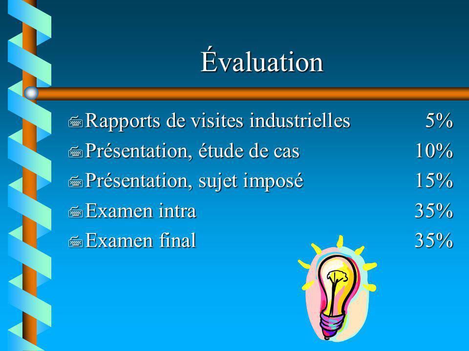 Évaluation 7 Rapports de visites industrielles5% 7 Présentation, étude de cas10% 7 Présentation, sujet imposé15% 7 Examen intra35% 7 Examen final35%