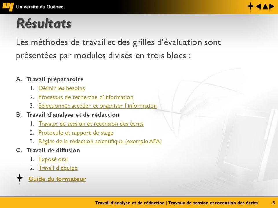 TRAVAUX DE SESSION ET RECENSION DES ÉCRITS Bloc B Module 1 Travail danalyse et de rédaction | Travaux de session et recension des écrits4