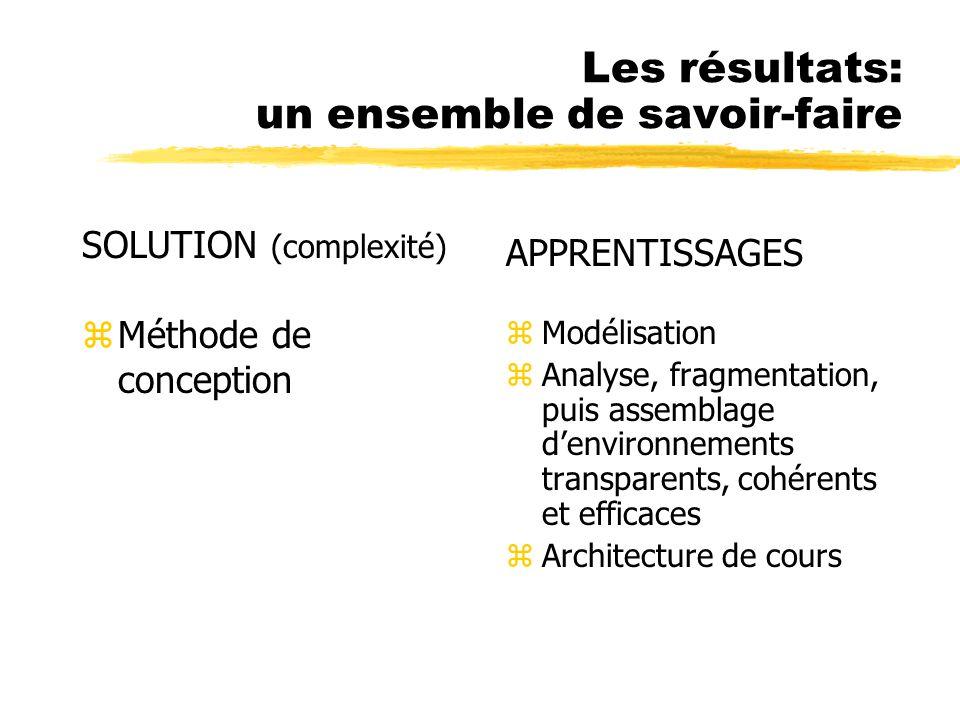 Les résultats: un ensemble de savoir-faire SOLUTION (complexité) zMéthode de conception APPRENTISSAGES z Modélisation z Analyse, fragmentation, puis assemblage denvironnements transparents, cohérents et efficaces z Architecture de cours