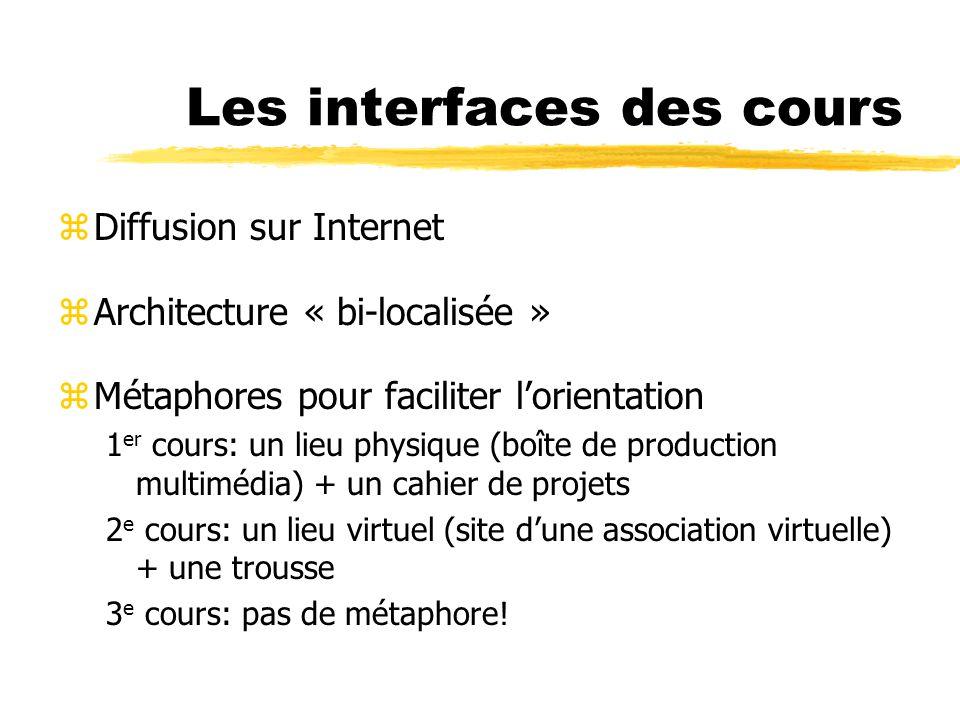Les interfaces des cours zDiffusion sur Internet zArchitecture « bi-localisée » zMétaphores pour faciliter lorientation 1 er cours: un lieu physique (