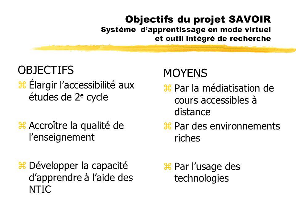 Objectifs du projet SAVOIR Système dapprentissage en mode virtuel et outil intégré de recherche OBJECTIFS zÉlargir laccessibilité aux études de 2 e cy