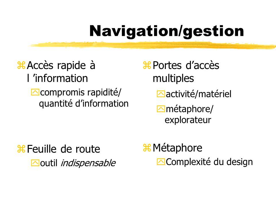 Navigation/gestion zAccès rapide à l information ycompromis rapidité/ quantité dinformation zFeuille de route youtil indispensable z Portes daccès mul