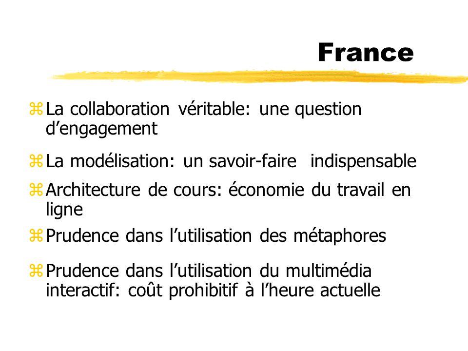 France zLa collaboration véritable: une question dengagement zLa modélisation: un savoir-faire indispensable zArchitecture de cours: économie du trava