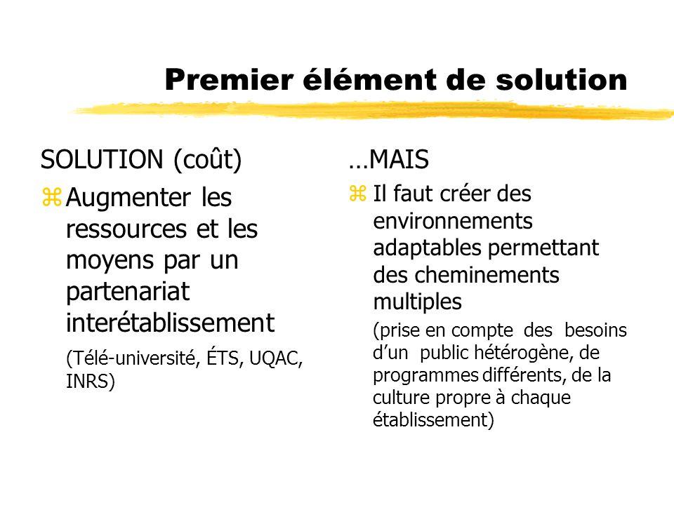 Premier élément de solution SOLUTION (coût) zAugmenter les ressources et les moyens par un partenariat interétablissement (Télé-université, ÉTS, UQAC,