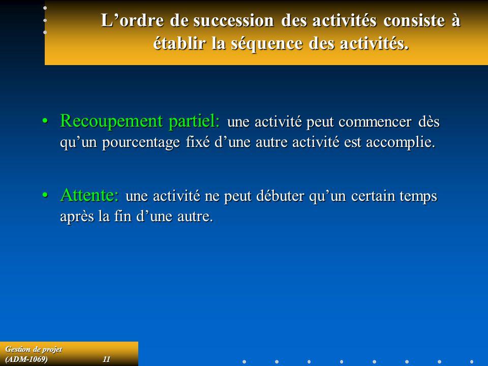 Gestion de projet (ADM-1069)11 Lordre de succession des activités consiste à établir la séquence des activités. Recoupement partiel: une activité peut