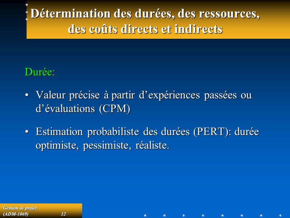 Gestion de projet (ADM-1069)12 Détermination des durées, des ressources, des coûts directs et indirects Durée: Valeur précise à partir dexpériences passées ou dévaluations (CPM)Valeur précise à partir dexpériences passées ou dévaluations (CPM) Estimation probabiliste des durées (PERT): durée optimiste, pessimiste, réaliste.Estimation probabiliste des durées (PERT): durée optimiste, pessimiste, réaliste.