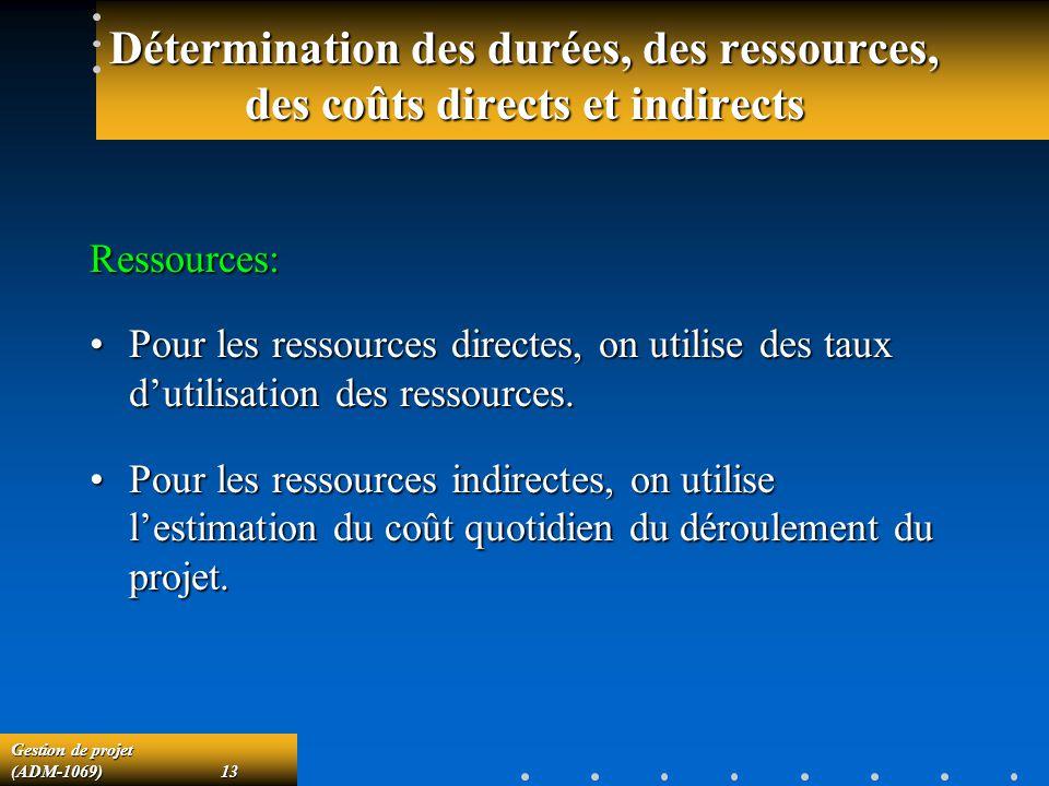 Gestion de projet (ADM-1069)13 Détermination des durées, des ressources, des coûts directs et indirects Ressources: Pour les ressources directes, on u