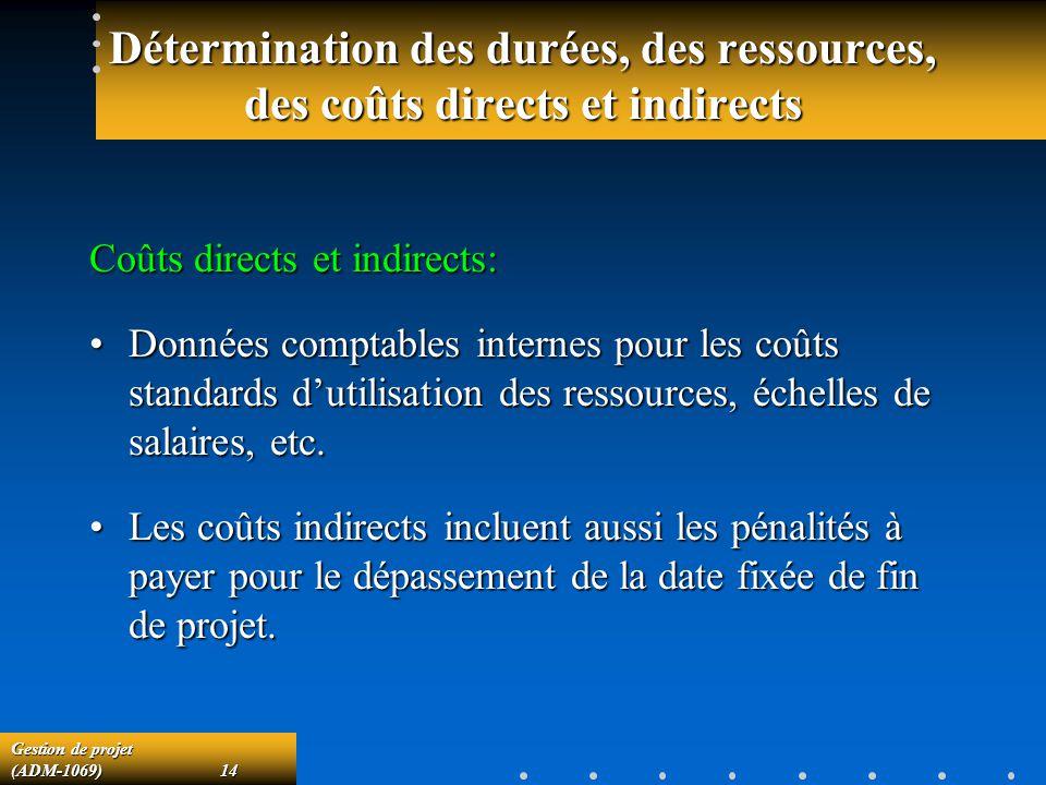 Gestion de projet (ADM-1069)14 Détermination des durées, des ressources, des coûts directs et indirects Coûts directs et indirects: Données comptables