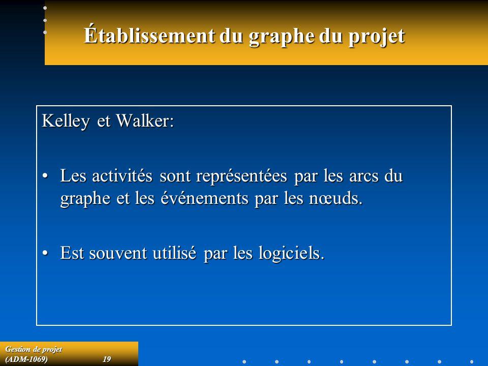 Gestion de projet (ADM-1069)19 Établissement du graphe du projet Kelley et Walker: Les activités sont représentées par les arcs du graphe et les événements par les nœuds.Les activités sont représentées par les arcs du graphe et les événements par les nœuds.