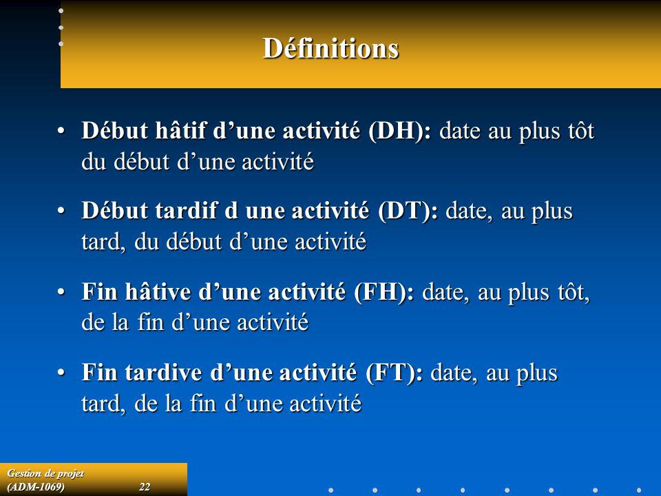 Gestion de projet (ADM-1069)22 Définitions Début hâtif dune activité (DH): date au plus tôt du début dune activitéDébut hâtif dune activité (DH): date au plus tôt du début dune activité Début tardif d une activité (DT): date, au plus tard, du début dune activitéDébut tardif d une activité (DT): date, au plus tard, du début dune activité Fin hâtive dune activité (FH): date, au plus tôt, de la fin dune activitéFin hâtive dune activité (FH): date, au plus tôt, de la fin dune activité Fin tardive dune activité (FT): date, au plus tard, de la fin dune activitéFin tardive dune activité (FT): date, au plus tard, de la fin dune activité