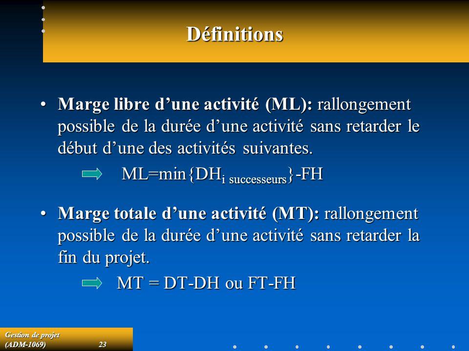 Gestion de projet (ADM-1069)23 Définitions Marge libre dune activité (ML): rallongement possible de la durée dune activité sans retarder le début dune des activités suivantes.Marge libre dune activité (ML): rallongement possible de la durée dune activité sans retarder le début dune des activités suivantes.
