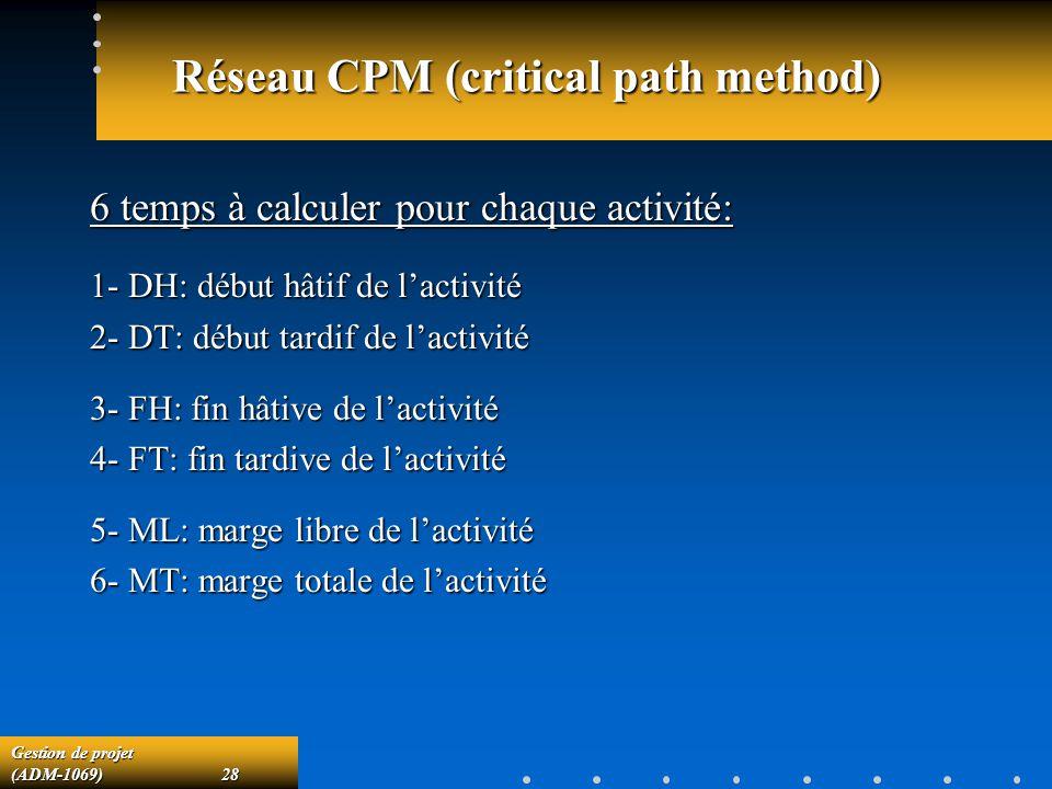 Gestion de projet (ADM-1069)28 Réseau CPM (critical path method) 6 temps à calculer pour chaque activité: 1- DH: début hâtif de lactivité 2- DT: début tardif de lactivité 3- FH: fin hâtive de lactivité 4- FT: fin tardive de lactivité 5- ML: marge libre de lactivité 6- MT: marge totale de lactivité