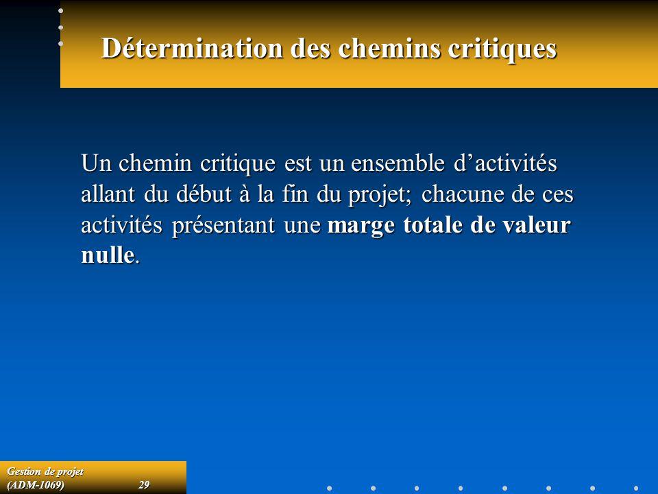 Gestion de projet (ADM-1069)29 Détermination des chemins critiques Un chemin critique est un ensemble dactivités allant du début à la fin du projet; chacune de ces activités présentant une marge totale de valeur nulle.