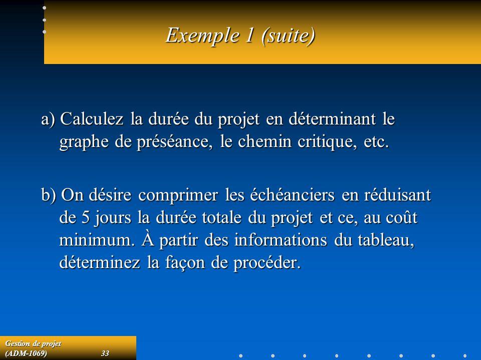 Gestion de projet (ADM-1069)33 Exemple 1 (suite) a) Calculez la durée du projet en déterminant le graphe de préséance, le chemin critique, etc. b) On
