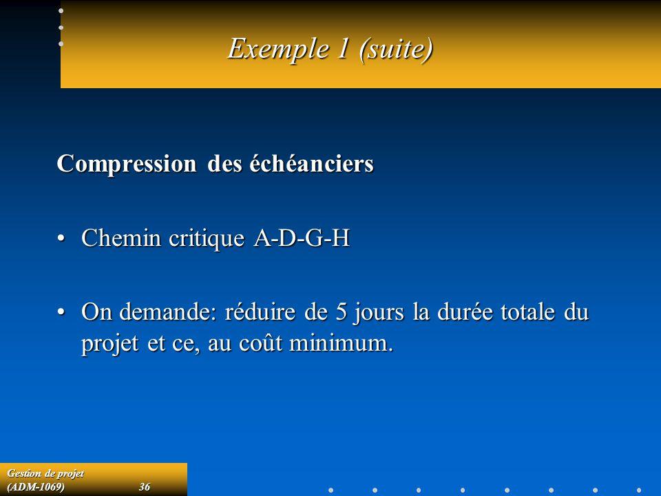 Gestion de projet (ADM-1069)36 Exemple 1 (suite) Compression des échéanciers Chemin critique A-D-G-HChemin critique A-D-G-H On demande: réduire de 5 jours la durée totale du projet et ce, au coût minimum.On demande: réduire de 5 jours la durée totale du projet et ce, au coût minimum.