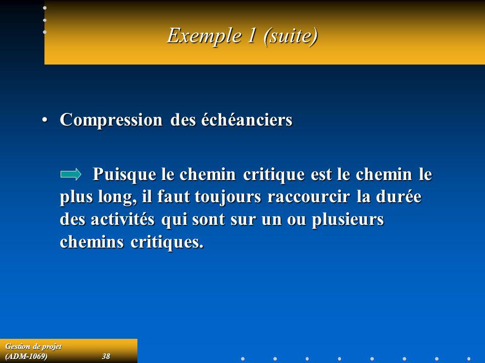 Gestion de projet (ADM-1069)38 Exemple 1 (suite) Compression des échéanciersCompression des échéanciers Puisque le chemin critique est le chemin le pl