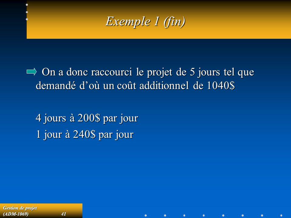 Gestion de projet (ADM-1069)41 Exemple 1 (fin) On a donc raccourci le projet de 5 jours tel que demandé doù un coût additionnel de 1040$ On a donc rac