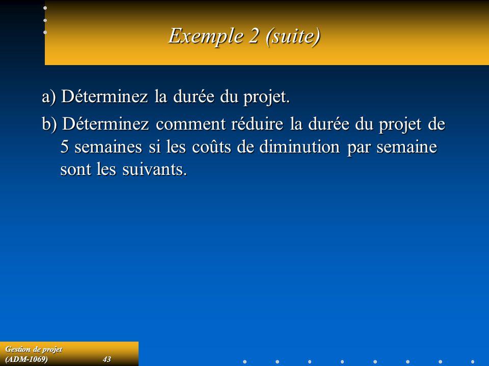 Gestion de projet (ADM-1069)43 Exemple 2 (suite) a) Déterminez la durée du projet. b) Déterminez comment réduire la durée du projet de 5 semaines si l