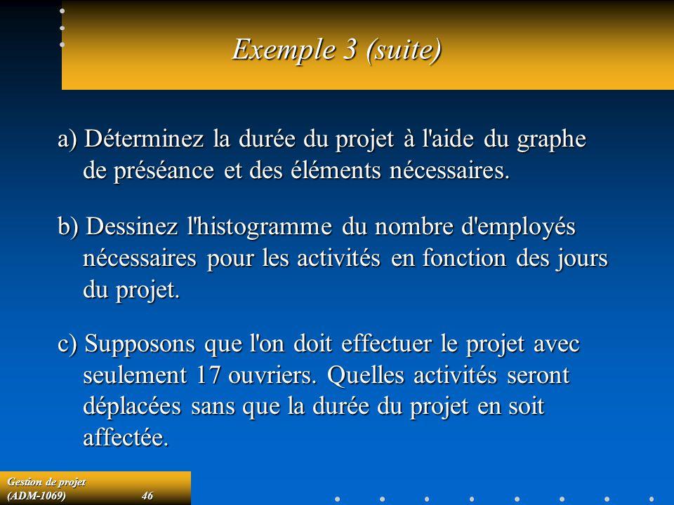 Gestion de projet (ADM-1069)46 Exemple 3 (suite) a) Déterminez la durée du projet à l'aide du graphe de préséance et des éléments nécessaires. b) Dess
