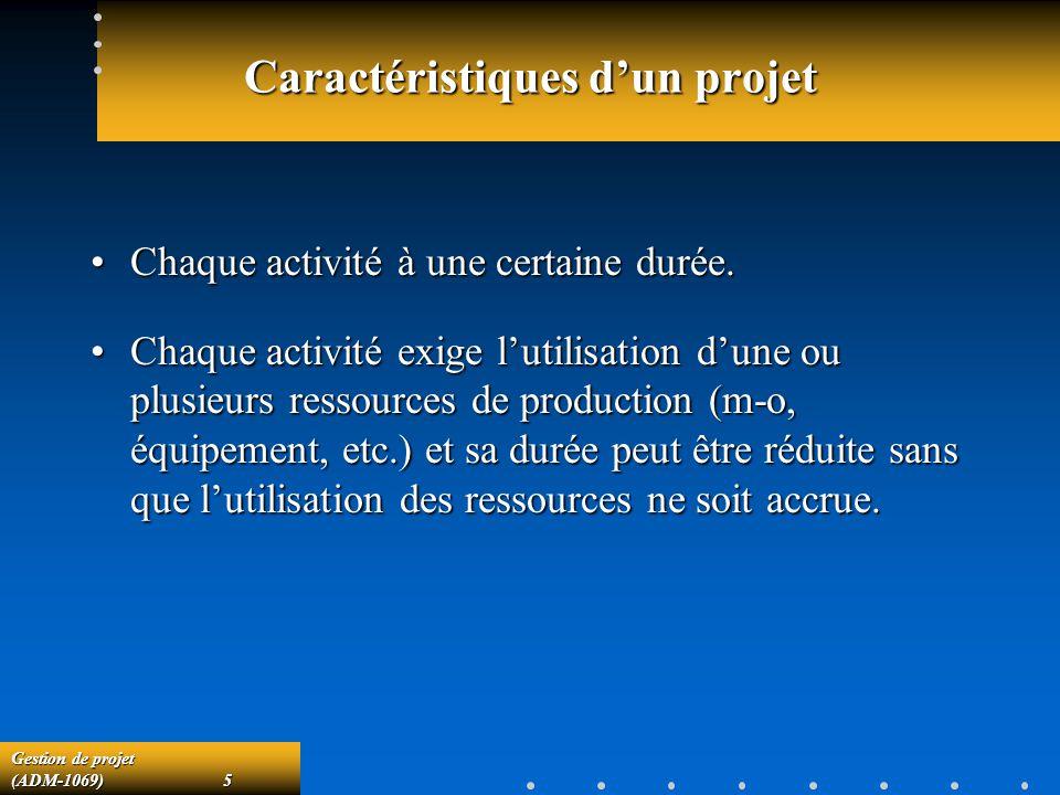 Gestion de projet (ADM-1069)5 Caractéristiques dun projet Chaque activité à une certaine durée.Chaque activité à une certaine durée. Chaque activité e