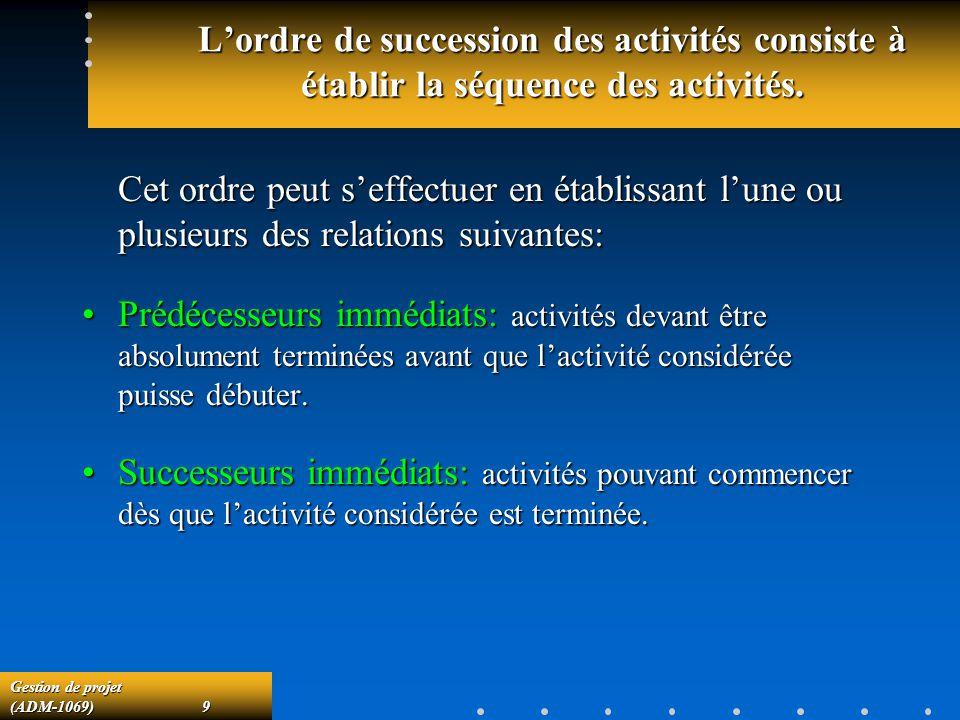 Gestion de projet (ADM-1069)9 Lordre de succession des activités consiste à établir la séquence des activités. Cet ordre peut seffectuer en établissan