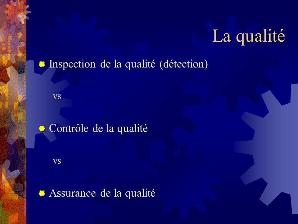 La qualité Inspection de la qualité (détection) Inspection de la qualité (détection)vs Contrôle de la qualité Contrôle de la qualitévs Assurance de la qualité Assurance de la qualité
