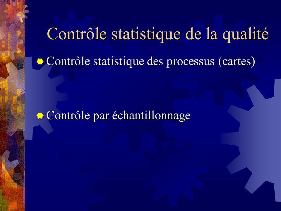 Contrôle statistique de la qualité Contrôle statistique des processus (cartes) Contrôle statistique des processus (cartes) Contrôle par échantillonnage Contrôle par échantillonnage