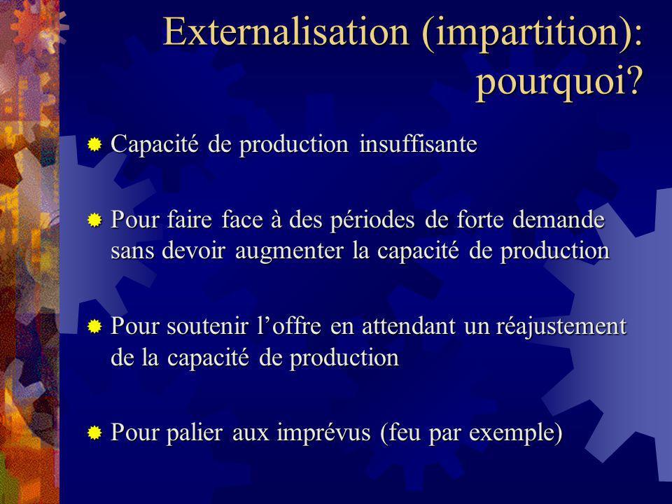 Externalisation (impartition): pourquoi.