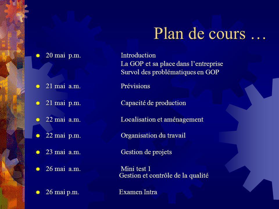 Plan de cours … 20 mai p.m.Introduction 20 mai p.m.