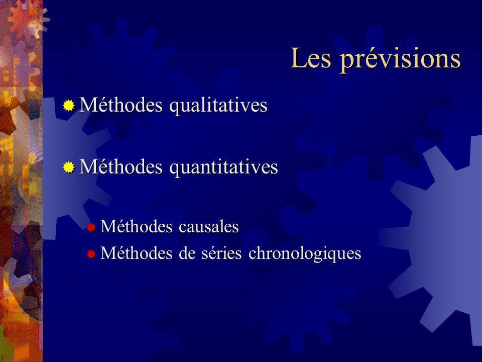 Les prévisions Méthodes qualitatives Méthodes qualitatives Méthodes quantitatives Méthodes quantitatives Méthodes causales Méthodes causales Méthodes de séries chronologiques Méthodes de séries chronologiques