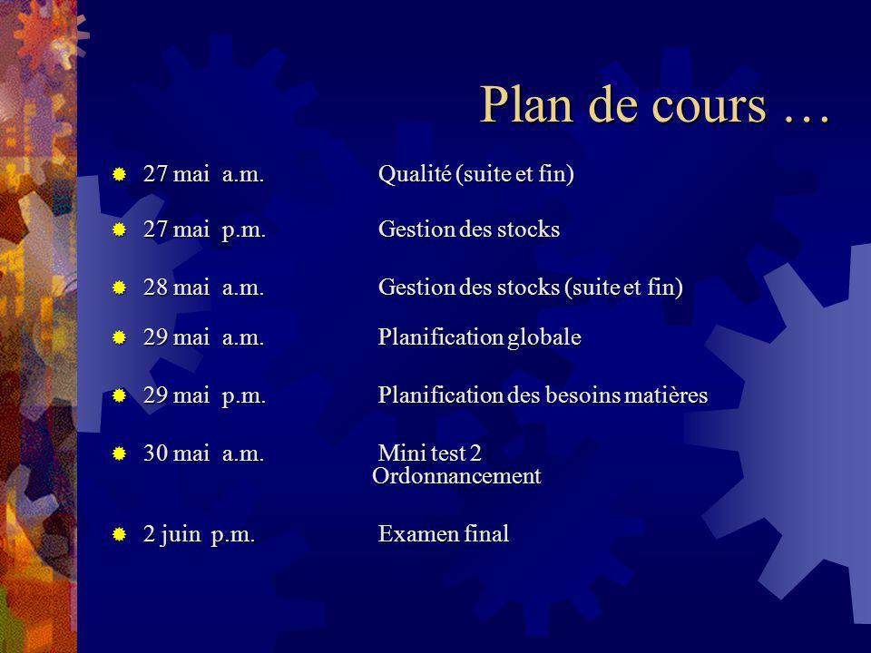 Plan de cours … 27 mai a.m.Qualité (suite et fin) 27 mai a.m.