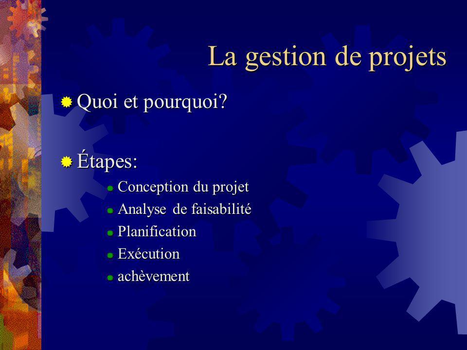La gestion de projets Quoi et pourquoi.Quoi et pourquoi.