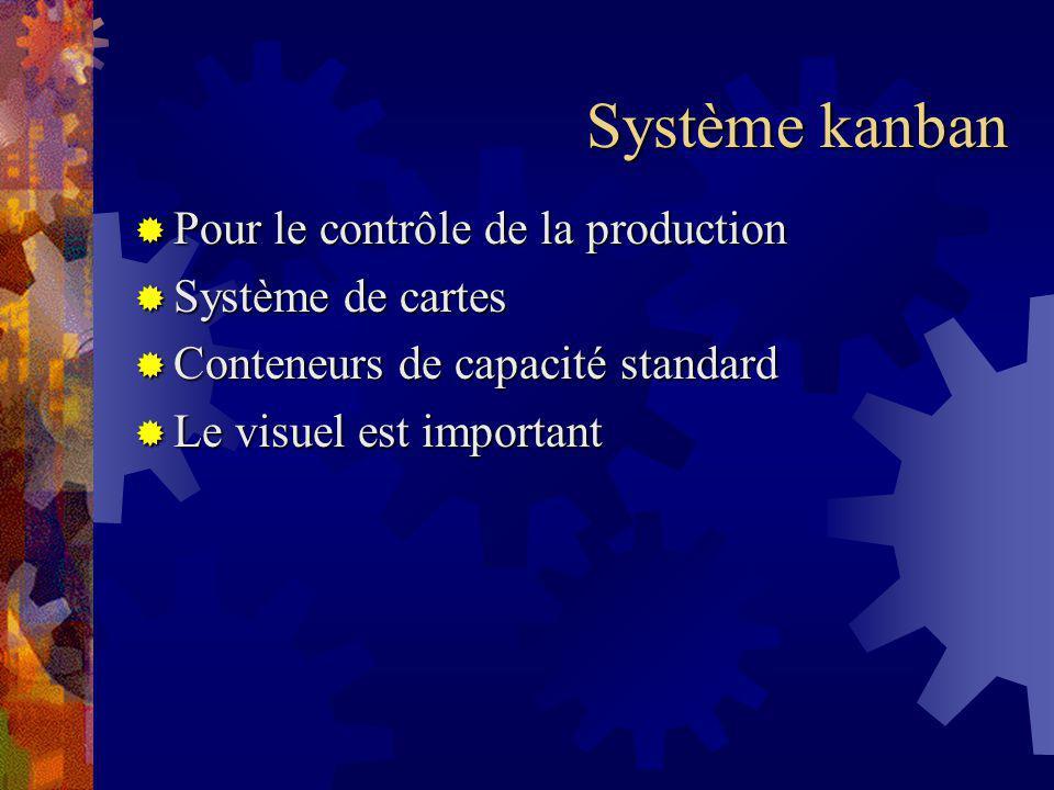 Système kanban Pour le contrôle de la production Pour le contrôle de la production Système de cartes Système de cartes Conteneurs de capacité standard Conteneurs de capacité standard Le visuel est important Le visuel est important