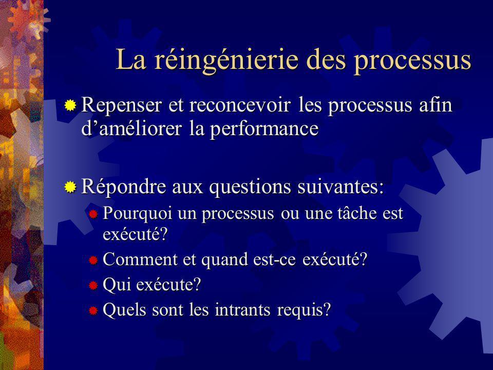 La réingénierie des processus Repenser et reconcevoir les processus afin daméliorer la performance Repenser et reconcevoir les processus afin daméliorer la performance Répondre aux questions suivantes: Répondre aux questions suivantes: Pourquoi un processus ou une tâche est exécuté.