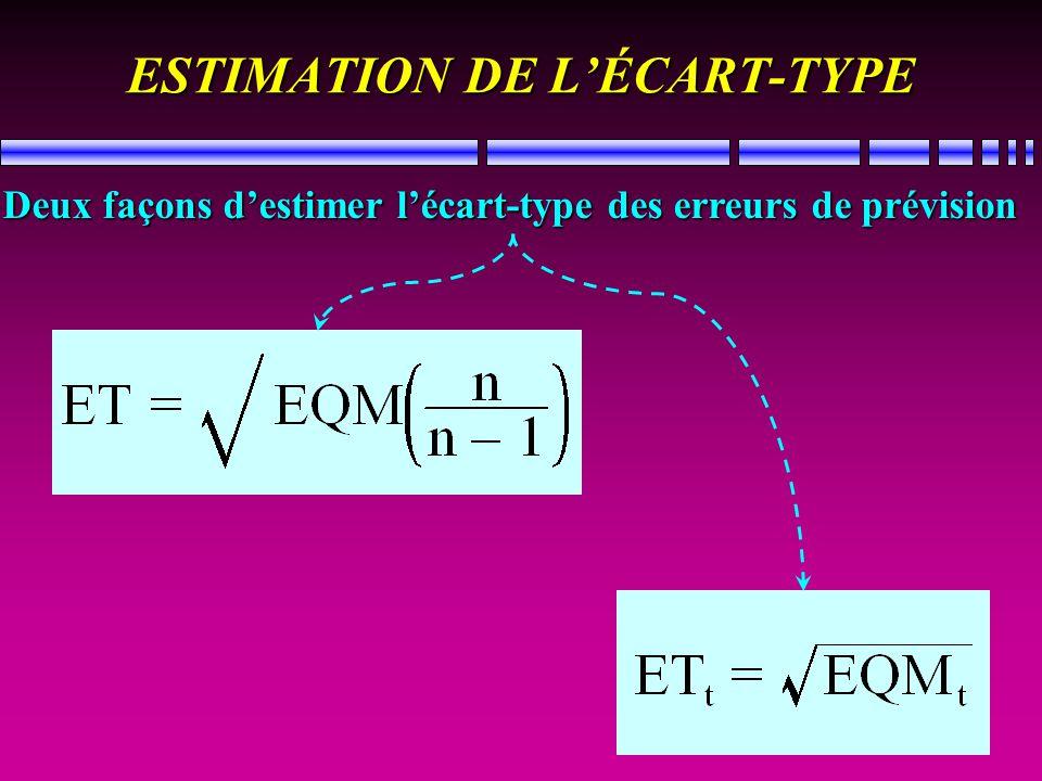ESTIMATION DE LÉCART-TYPE Deux façons destimer lécart-type des erreurs de prévision
