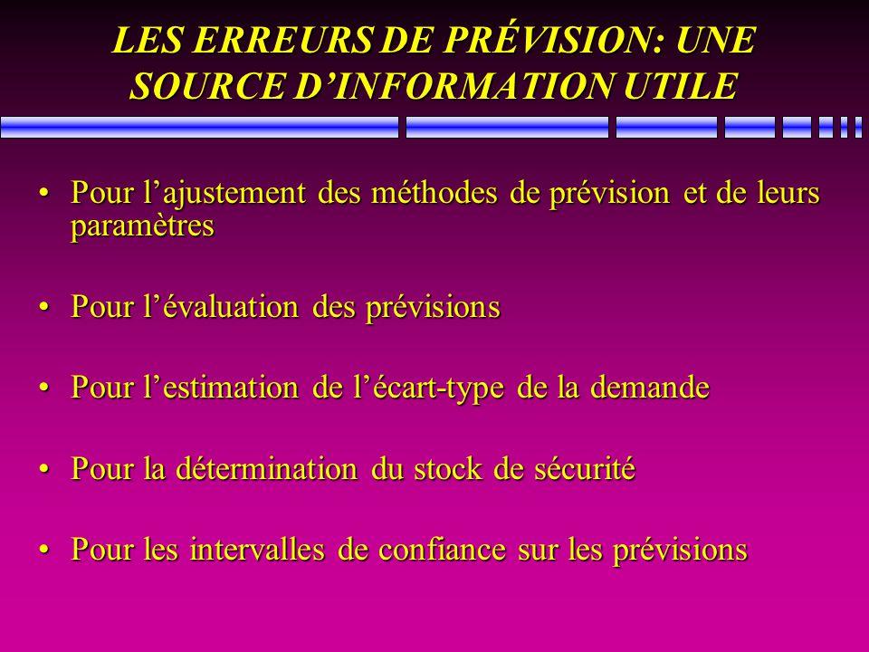 LES ERREURS DE PRÉVISION: UNE SOURCE DINFORMATION UTILE Pour lajustement des méthodes de prévision et de leurs paramètresPour lajustement des méthodes
