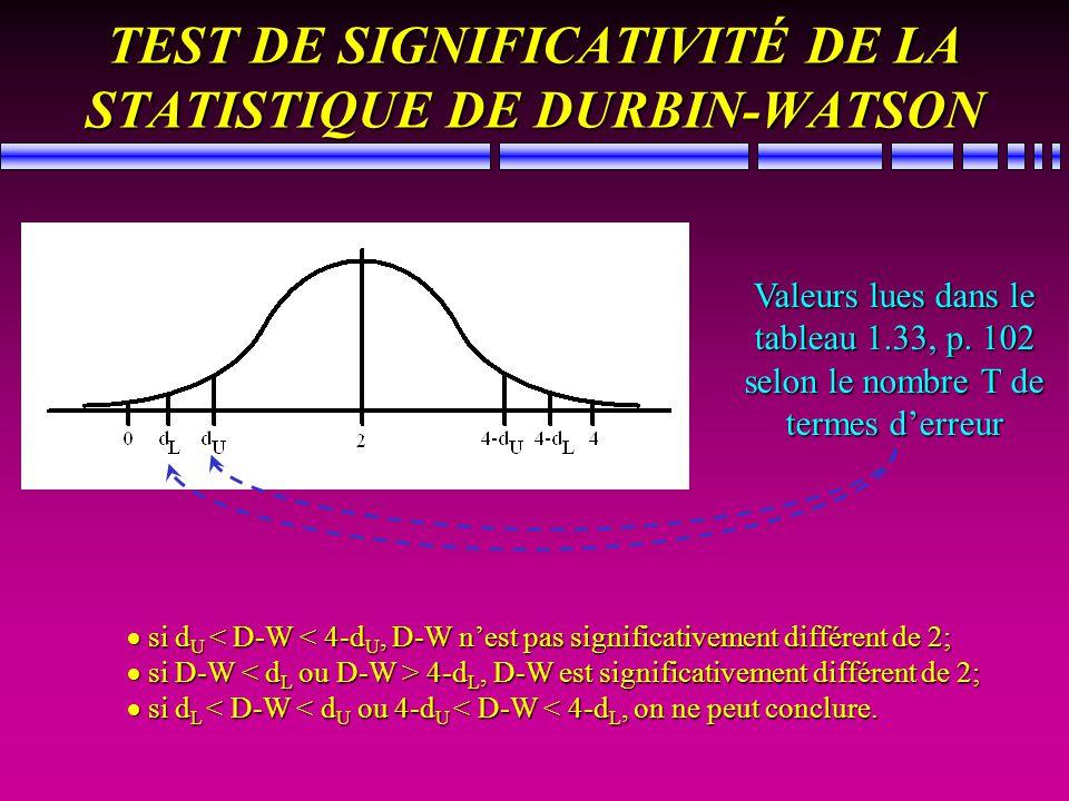 TEST DE SIGNIFICATIVITÉ DE LA STATISTIQUE DE DURBIN-WATSON Valeurs lues dans le tableau 1.33, p. 102 selon le nombre T de termes derreur si d U < D-W