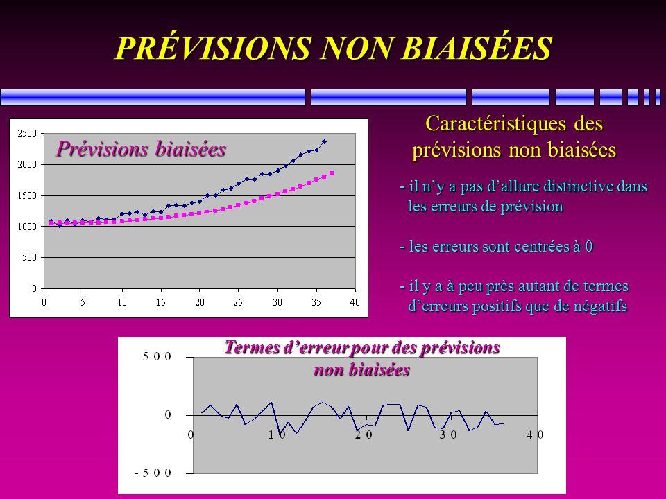 PRÉVISIONS NON BIAISÉES Prévisions biaisées Caractéristiques des prévisions non biaisées - il ny a pas dallure distinctive dans les erreurs de prévisi