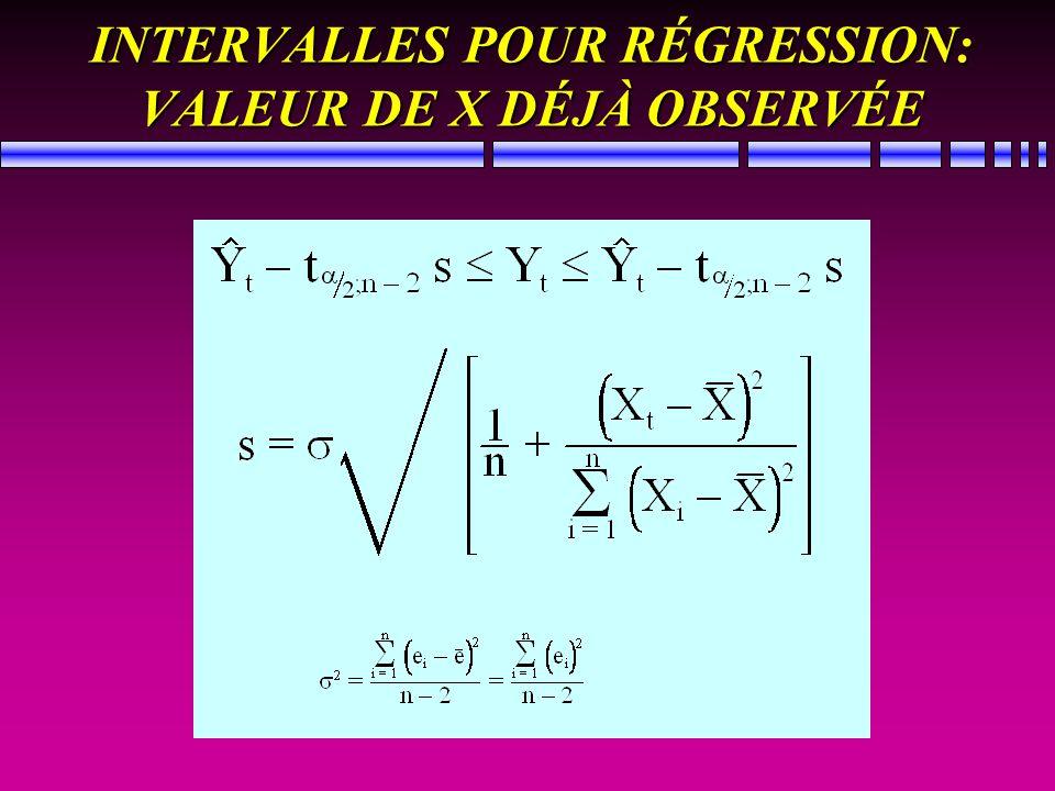 INTERVALLES POUR RÉGRESSION: VALEUR DE X DÉJÀ OBSERVÉE