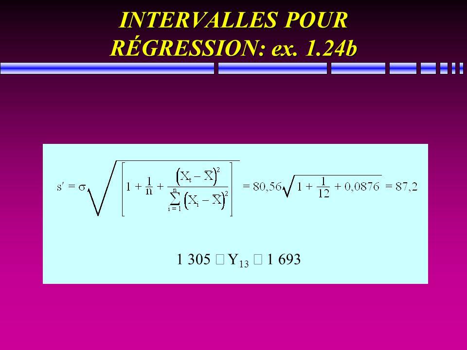 INTERVALLES POUR RÉGRESSION: ex. 1.24b 1 305 Y 13 1 693