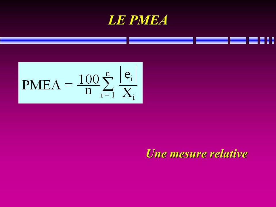 LE PMEA Une mesure relative