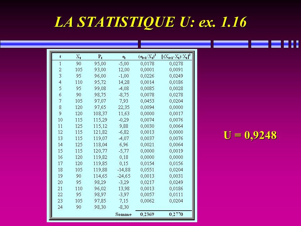 LA STATISTIQUE DE DURBIN- WATSON Pour sassurer que les erreurs de prévision sont indépendantes La valeur de D-W doit être près de 2...
