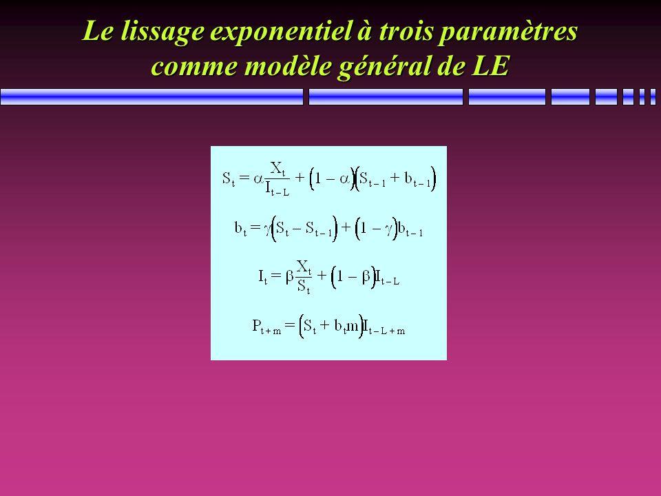 Le lissage exponentiel à trois paramètres comme modèle général de LE