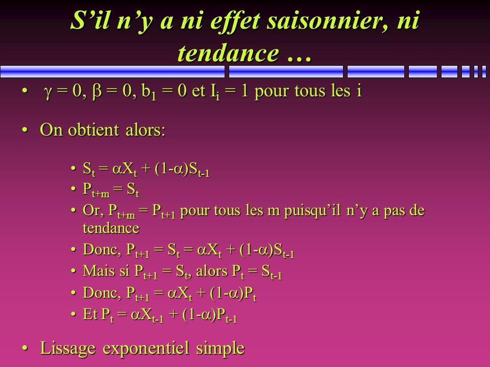 Sil ny a ni effet saisonnier, ni tendance … = 0, = 0, b 1 = 0 et I i = 1 pour tous les i = 0, = 0, b 1 = 0 et I i = 1 pour tous les i On obtient alors:On obtient alors: S t = X t + (1- )S t-1S t = X t + (1- )S t-1 P t+m = S tP t+m = S t Or, P t+m = P t+1 pour tous les m puisquil ny a pas de tendanceOr, P t+m = P t+1 pour tous les m puisquil ny a pas de tendance Donc, P t+1 = S t = X t + (1- )S t-1Donc, P t+1 = S t = X t + (1- )S t-1 Mais si P t+1 = S t, alors P t = S t-1Mais si P t+1 = S t, alors P t = S t-1 Donc, P t+1 = X t + (1- )P tDonc, P t+1 = X t + (1- )P t Et P t = X t-1 + (1- )P t-1Et P t = X t-1 + (1- )P t-1 Lissage exponentiel simpleLissage exponentiel simple