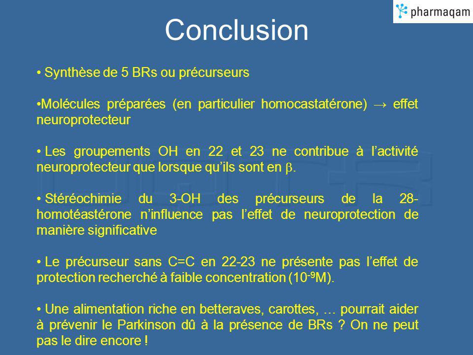 Conclusion Synthèse de 5 BRs ou précurseurs Molécules préparées (en particulier homocastatérone) effet neuroprotecteur Les groupements OH en 22 et 23 ne contribue à lactivité neuroprotecteur que lorsque quils sont en.