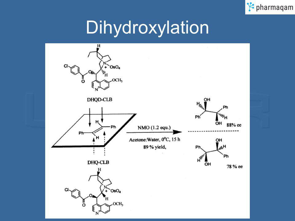 Dihydroxylation