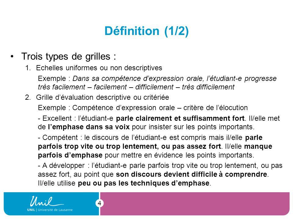 Définition (2/2) 3.Echelle descriptive globale (ou rubric ou scoring guide) = « guide aidant à noter une production élaborée ou à lui attribuer un résultat (score) » (Scallon, 2004).