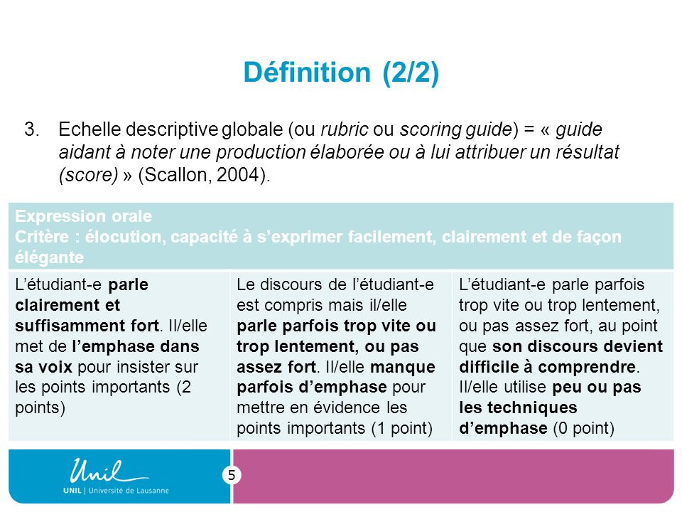 Définition (2/2) 3.Echelle descriptive globale (ou rubric ou scoring guide) = « guide aidant à noter une production élaborée ou à lui attribuer un résultat (score) » (Scallon, 2004).