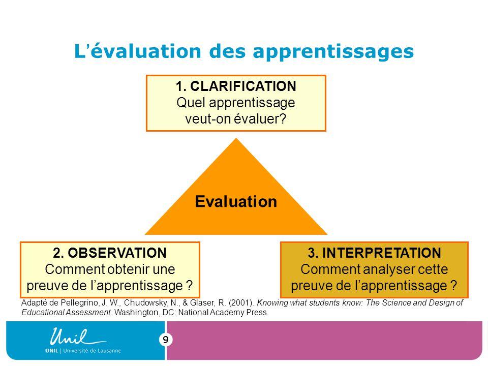 Exemples dusages (2/2) (Auto-)Observation en situation –Auto-évaluation sur le lieu de travail –Evaluation par les pairs/collègues Rétroaction écrite ou orale sur un travail en cours 20
